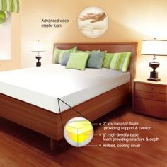 zen bedrooms look book on pinterest memory foam mattress and zen
