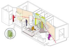 Miel Arquitectos, Asier Rua · Piso Pereiv 44