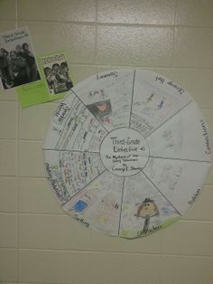Book Circles story board. Picture only, but I love this!