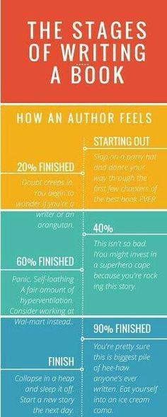 The stages of writing a book