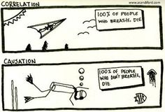This is the best explanation of correlation vs causation that I've ever seen.