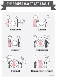 how to set the table, formal table setting, formal lunch table ...