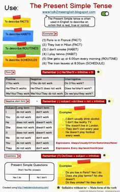 English tenses are of three types: Present, Past and future. Tenses are divided on the basis of time. Grammar Rules, Teaching Grammar, Grammar And Vocabulary, Grammar Lessons, English Vocabulary, Teaching English, Teaching Spanish, Writing Lessons, English Tips