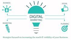 Digital Marketing Services in India Digital Marketing Services, Marketing Plan, How To Plan, Watch, Business, Youtube, Clock, Bracelet Watch, Clocks