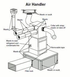 Pre-drawn HVAC plan symbols represent duct, pipe, VAV box