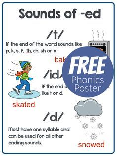 File Folder Activities for Teaching Regular Past Tense - Make Take & Teach Phonics Chart, Phonics Rules, Jolly Phonics, Teaching Phonics, Teaching Reading, Teaching Ideas, Teaching Posters, Phonics Books, Kindergarten Reading