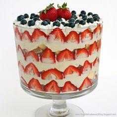 20 Delicious Labor Day Desert Recipes, Patriotic Trifle Dessert