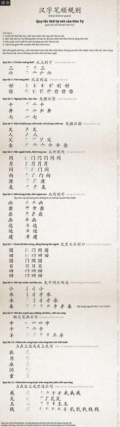 汉字笔顺规则 - Quy tắc thứ tự nét của Hán Tự