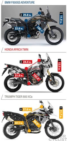 BMW F800GS Adventure vs. Honda Africa Twin vs. Triumph Tiger 800 XCa