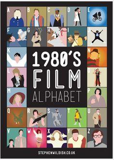80s Film-Inspired Alphabet Poster