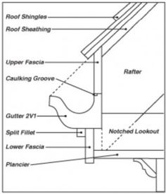 This diagram illustrates how the wooden gutters serve a functional purpose within the cornice without sacrificing  sc 1 st  Pinterest & Pin by Jason Worswick on Roof u0026 Gutters | Pinterest memphite.com