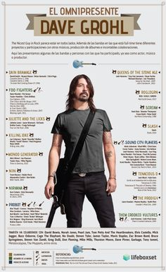 Dave Grohl one by one