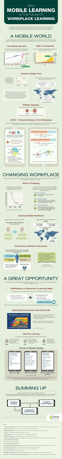 Why Mobile #Learning is the future of #workplace learning #mLearning