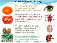 Nature's Farmacy via @greenknack