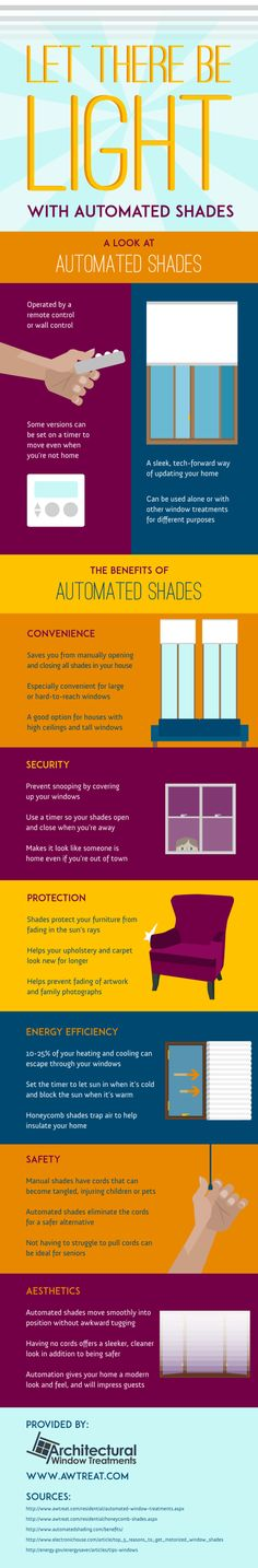 Best 25 Tall Window Treatments Ideas On Pinterest Long