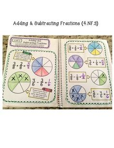 Interactive Math Notebook - Fractions