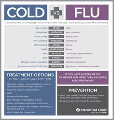 "Cold, influenza or a gastrointestinal problem can be mistakenly called the ""flu."" Influenza can cause complications such as pneumonia and even death."