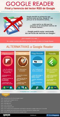 Final y alternativas a Google Reader para #RSS  #Infografía http://www.portalprogramas.com/milbits/informatica/alternativas-google-reader.html