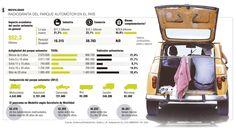 La tercera parte de los carros de Medellín tiene más de 20 años El crecimiento del parque automotor en Medellín no implica la renovación. Según las cuentas del mercado, un carro alcanza a tener en promedio hasta tres dueños.