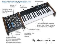 Modular Controllers by Synthesizers.com
