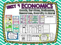 Unit 4 - Economics: Goods, Services, Resources, Businesses
