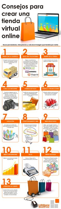 consejos-crear-tienda-online-infografía Urban Marketing - Love a good success story? Learn how I went from zero to 1 million in sales in 5 months with an e-commerce store Inbound Marketing, Marketing Digital, Marketing En Internet, Business Marketing, Affiliate Marketing, Business Tips, Online Marketing, Social Media Marketing, Online Business