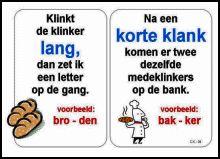 Driekwart van  de Nederlanders en Vlamingen en  bijna de  helft van de Surinamers vinden spelling het nuttigste onderdeel van het vak  Nederlands.