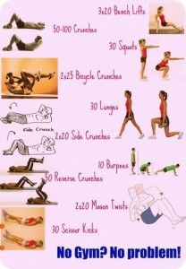 3x20 bench lifts, 50-100 crunches, 30 squats, 2x15 bicycle crunches, 30 lunges, 2x20 side crunches, 10 burpees (i hate these!), 50 reverse crunches, 2x20 mason twists, 30 scissor kicks