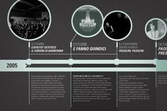FDT+10 timeline in Florence by kidstudio , via Behance
