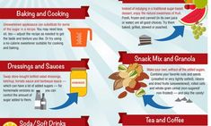 Taking The Mystery Out Of Spices | Daily Infographic