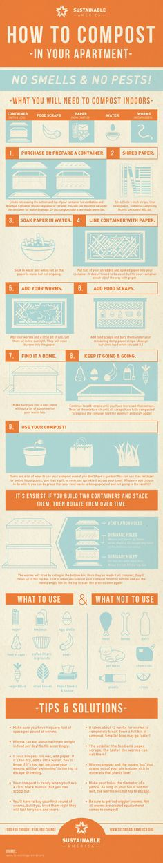 As part of our series on composting, we offer this handy illustrated guide to composting in your apartment. If you have been thinking you might be interested in taking the plunge into composting, read on and have fun! Our guide gives you all of the tools you need to get started. Composting can be a rewarding experience in efficiency and self-reliance. Waste not, want not!