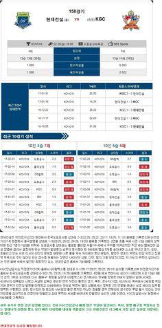 [배구]★토정비결★ 26일 현대건설 vs KGC인삼공사