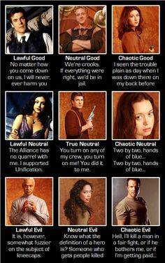 Firefly - Alignment Chart by ~KainLupus on deviantART Not so sure about a preacher being 'Lawful Evil' but sure. Or Zooey being evil. Or even Jayne. I don't think any of them are actually evil Joss Whedon, Paranormal, Nerd Love, My Love, Science Fiction, Westerns, Firefly Serenity, Serenity Movie, Writing