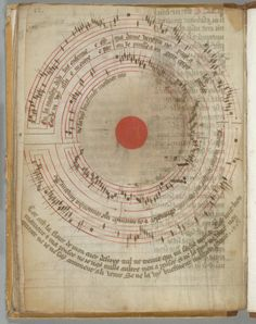 erikkwakkel:  Circular song Medieval music books, with their merry notes jumping off the page, are a pleasure to look at. This sensational page from the 14th century adds to this experience in a most unusual manner. It presents a well-known song, the French ballade titled En la maison Dedalus