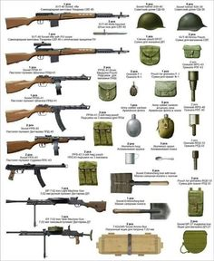 Red Army Weapons and Equipment (late war) Military Weapons, Military Art, Military History, Military Tactics, Bataille De Waterloo, Ww2 Weapons, Ww2 Uniforms, Red Army, Military Equipment