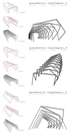 parametric_typologies