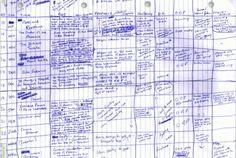 J.K. Rowling's Plot Spreadsheet | Mental Floss