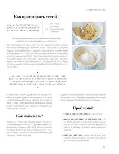 ISSUU - Инина Чадеева. Пироговедение для начинающих. 60 рецептов by Eduard Iuchanka