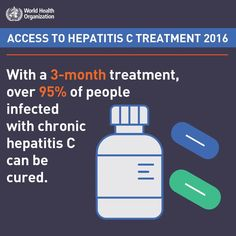 with a 3 month treatment over 95% of people infected with chronic hepatitis C can be cured.