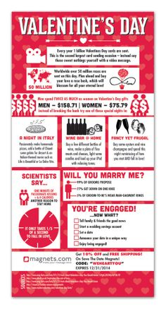 Valentine's Day Infographic! History facts and ideas to save you money this Valentine's Day :)  #valentinesday #infographic