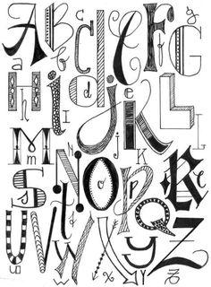 capital one credit card Handlettering. Alphabet Design, Hand Lettering Alphabet, Doodle Alphabet, Caligraphy Alphabet, Graffiti Alphabet, Doodle Fonts, Doodle Lettering, Lettering Styles, Doodle Art