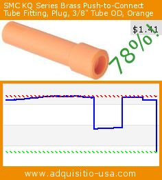 """SMC KQ Series Brass Push-to-Connect Tube Fitting, Plug, 3/8"""" Tube OD, Orange (Misc.). Drop 78%! Current price $1.41, the previous price was $6.40. http://www.adquisitio-usa.com/smc/kq-series-brass-push-2"""