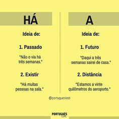 Reasons to Learn Brazilian Portuguese Portuguese Grammar, Portuguese Lessons, Portuguese Language, Learn Brazilian Portuguese, Study Hard, School Notes, E 10, Study Notes, Study Motivation