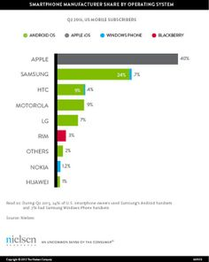 mobile internet plans for tablets - http://www.motorhomepartsandaccessories.com/mobileinternetplansfortablets.php