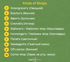 10 типов магазинов #english #vocabulary #shop #английский