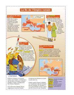 La fin de l'empire romain...