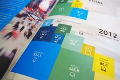 MagSpreads - Magazine Design and Editorial Inspiration: IPG Media Economy Report