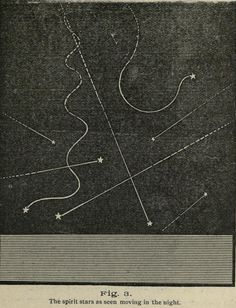Reuben Potter | Voice from the heavens, or stellar & celestial worlds (1890) | The spirit stars as seen moving in the night