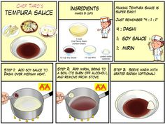 tempura sauce and a GOOD japanese food blog!