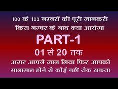 Mirror Vastu, Kalyan Tips, Chart, Youtube, Manish, Men's, Youtubers, Youtube Movies
